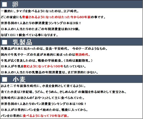 3大アレルギー卵・乳製品・小麦粉が日本で食べられるようになるまで